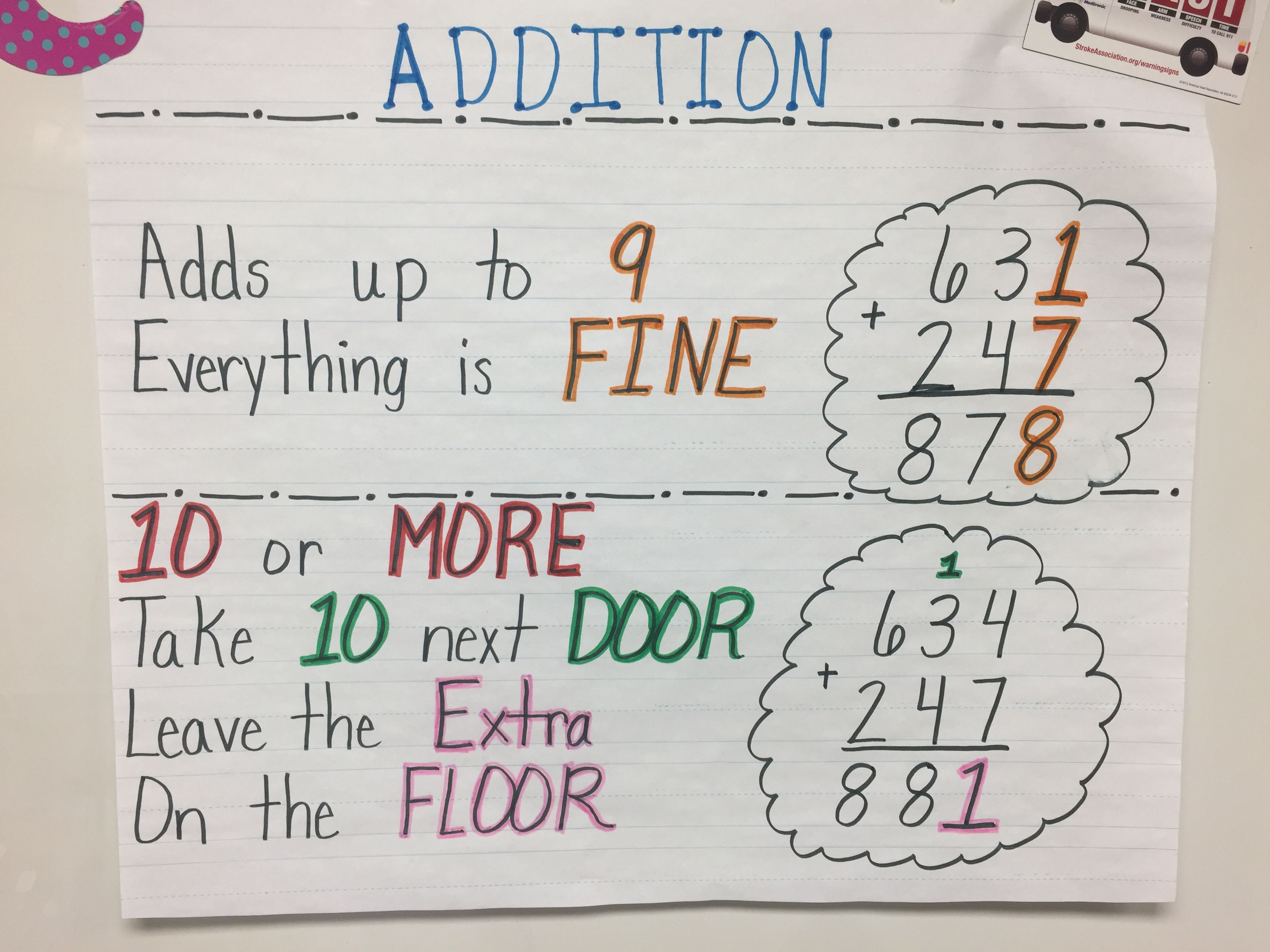 Addition With Regrouping Poem Second Grade Math