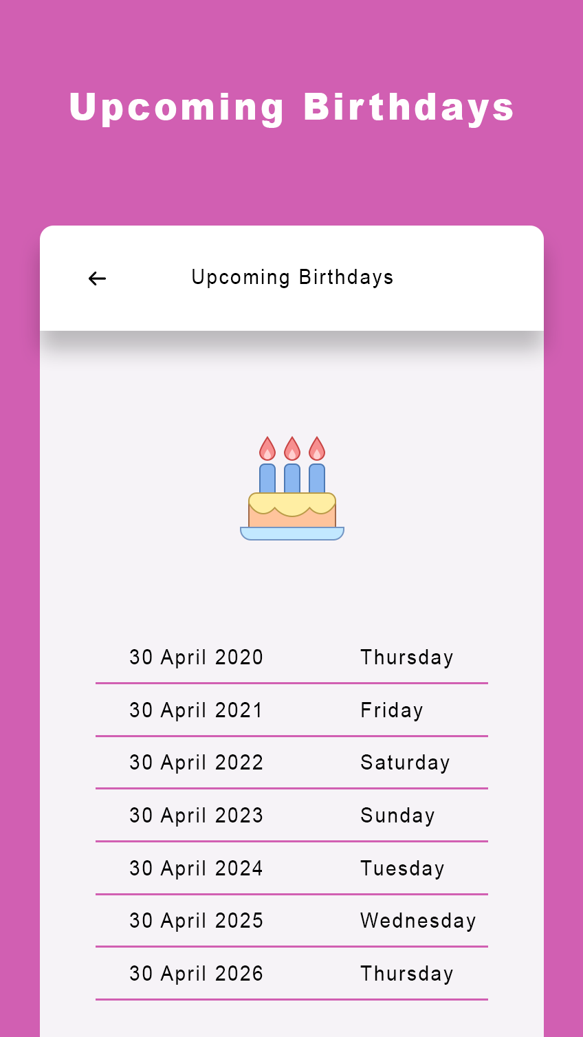 Age calculator Birthday Reminder Gives you Reminder on