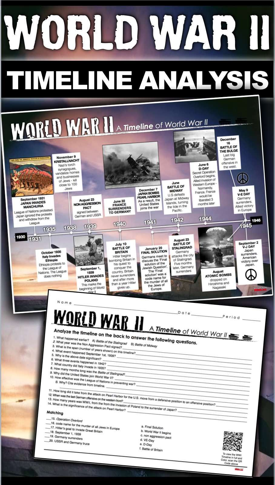 World War 2 Timeline Activity Wwii Twenty Questions