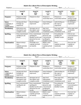 descriptive writing rubric grade 1