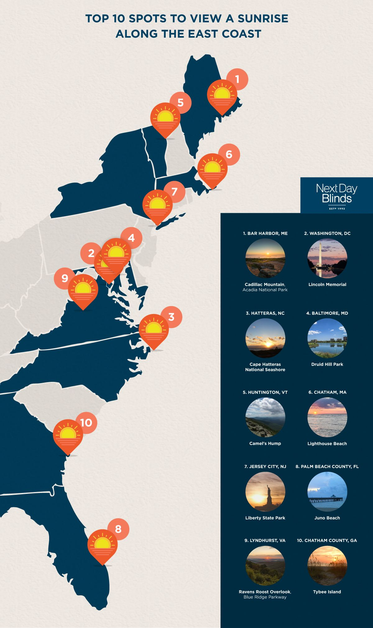 Top 10 Spots To View A Sunrise Along The East Coast