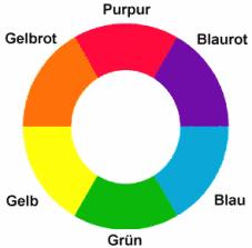 Farbenphanomene Blaurot Johann Wolfgang Goethe Farbenlehre Farben Lehre Farben Lernen