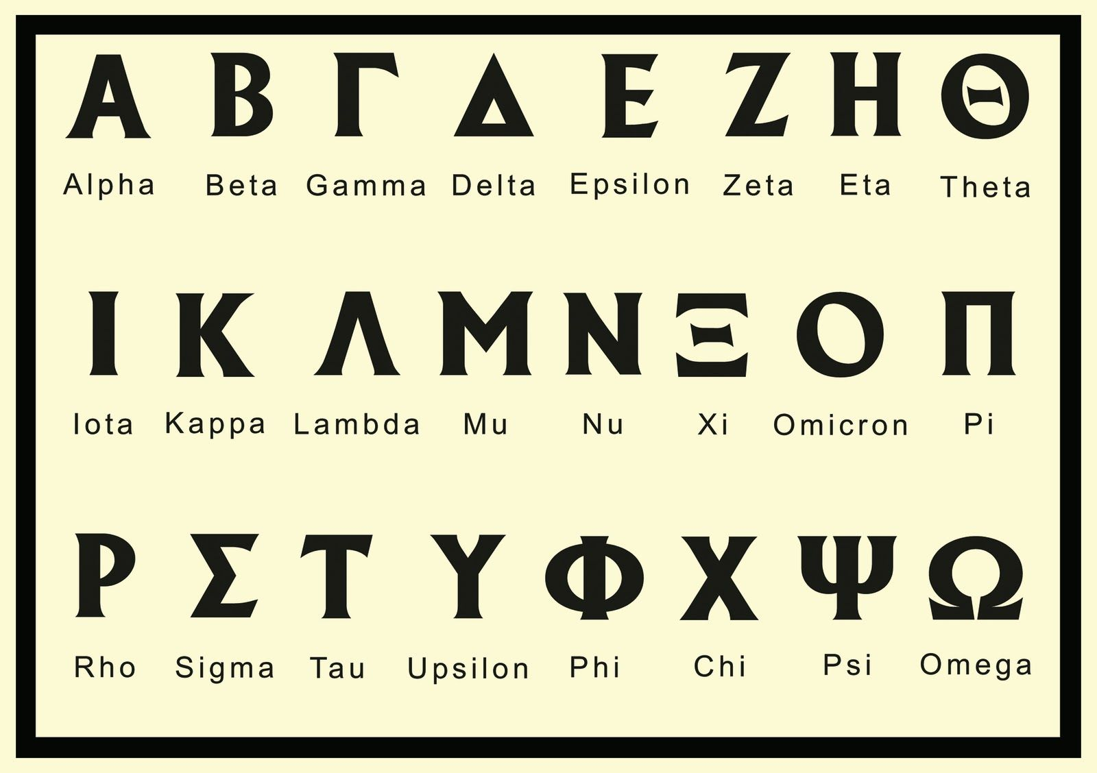 History of type postcard coolest sorority on planet earth delta the greek alphabet seems to be a much more developed phoenicians you can see the link between the to and also see the symbol type style turn towards bce biocorpaavc Gallery