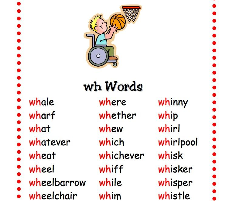 Wh Words For Kids Google Search Phonics Words Word Family Worksheets Phonics Posters