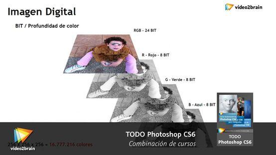 La combinación de cursos video2brain definitiva para que domines a fondo Photoshop CS6. No encontrarás un curso más completo ni que te explique mejor el software: desde la  base hasta los procesos profesionales. Todas las herramientas, todas las técnicas y todos los trucos, para que uses Photoshop como nadie.