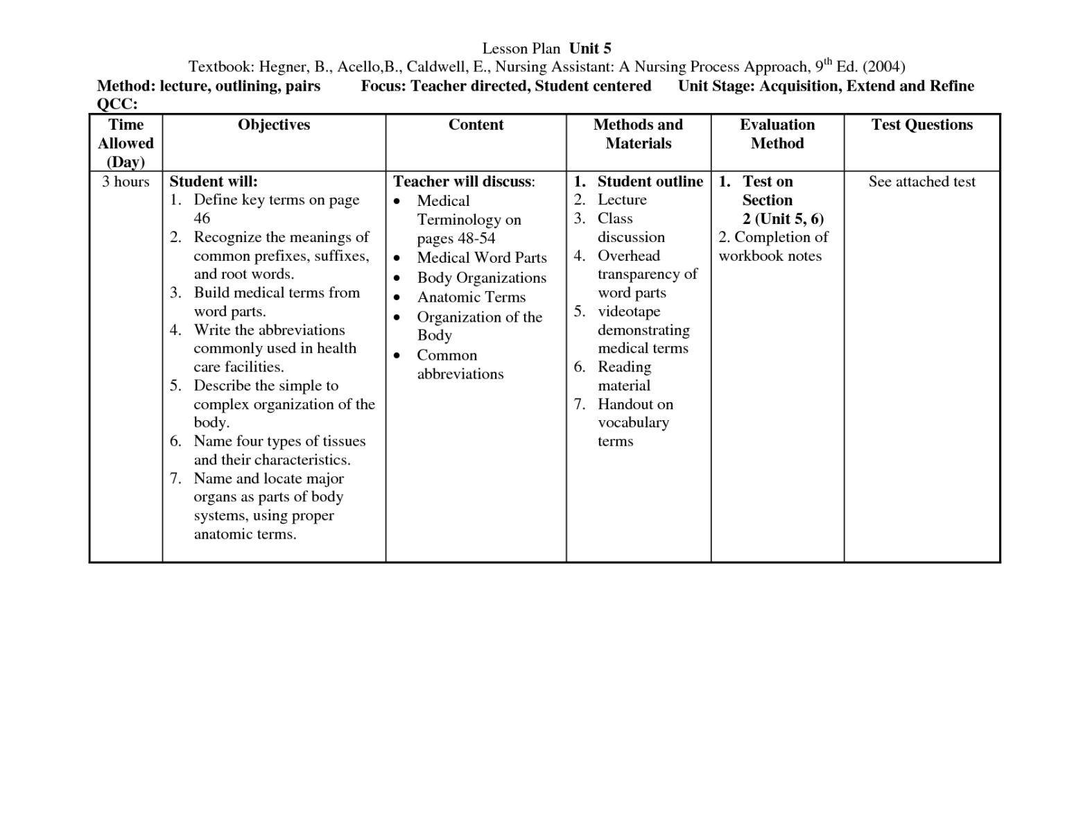 Worksheets For Teaching Nurses Printable Worksheets And For Nursing Assistant Report Sheet Templates Teaching Plan Templates Teaching Plan Nursing Assistant