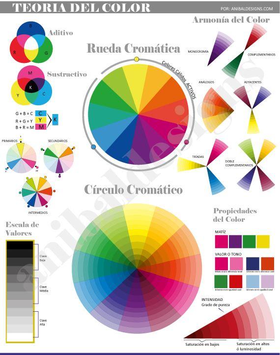Teoría del color Teoria del color, Teoría, Propiedades