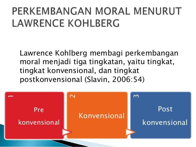 Gambar Perkembangan Moral Menurut Kohlberg Penelusuran Google Moral Gambar