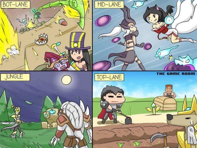Lol In Nutshell League Of Legends Comic Lol League Of Legends League Of Legends Memes