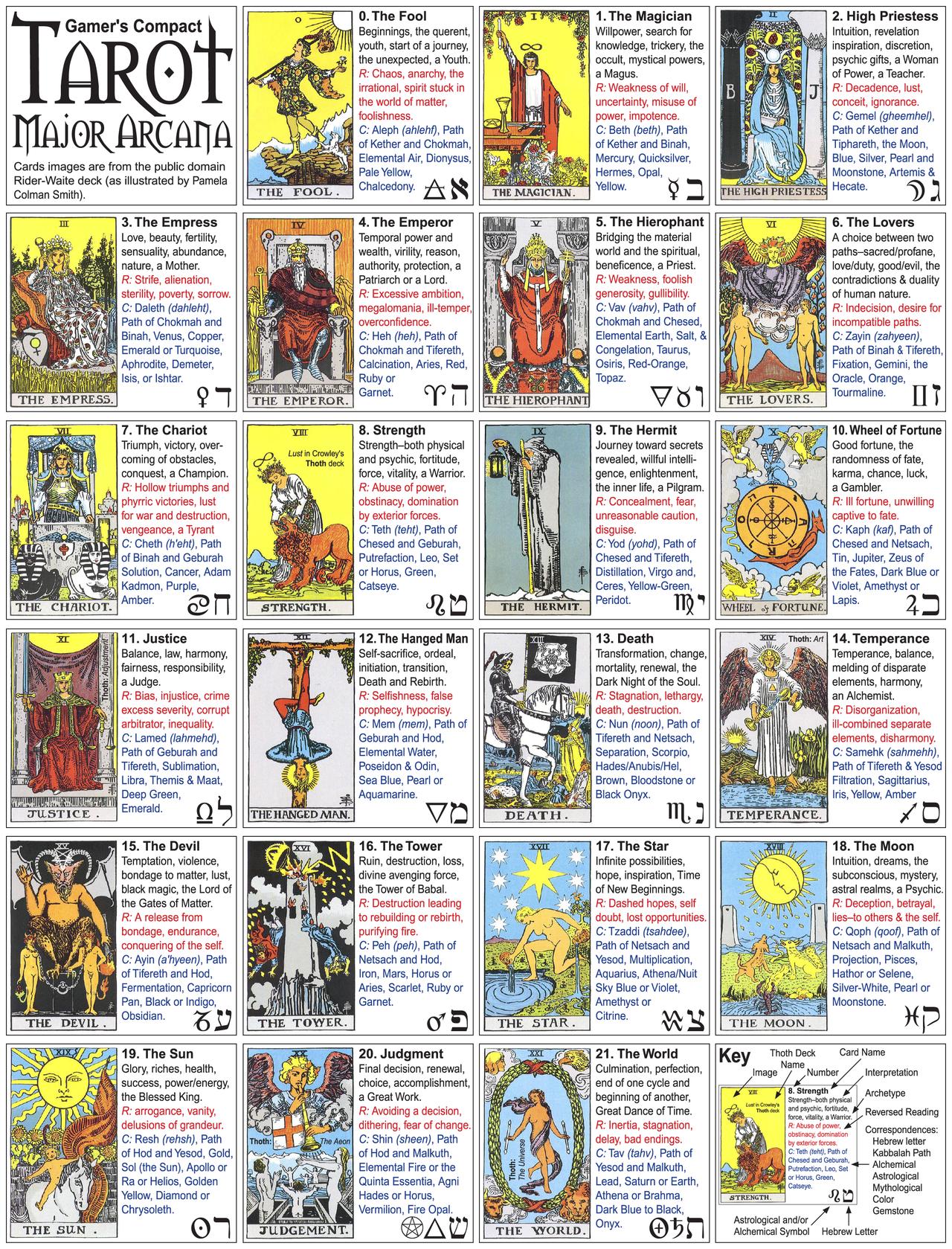 Gamers Compact Major Arcana In 2021 Tarot Cards Art Tarot Cards Major Arcana Tarot Card Meanings
