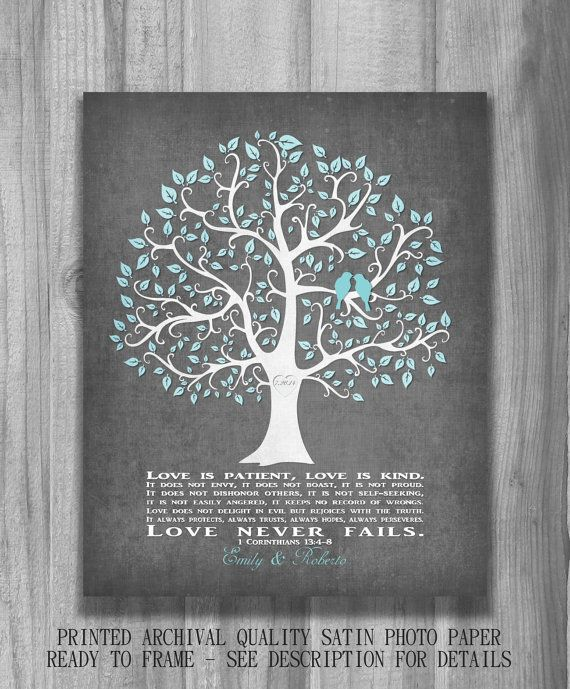 Wedding Reading Love Is Patient: WEDDING GIFT Personalized Gift Love Is Patient 1