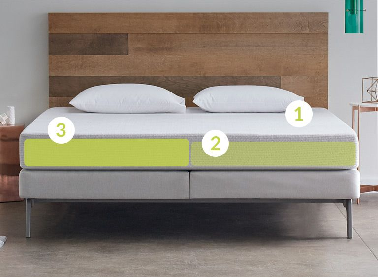 Sleep Number With Images Sleep Number Bed Mattress Size Chart