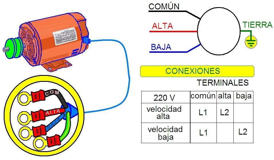 Coparoman Control Para Un Motor Monofásico De Dos Velocidades Motor De Lavadora Motores Motor Eléctrico