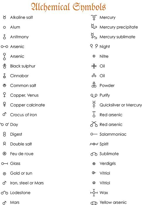Alchemical Symbols For My Inner Geek Alchemie Symbole