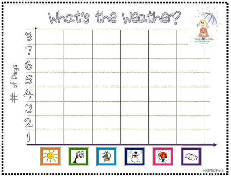 blank calendar weekly weather chart