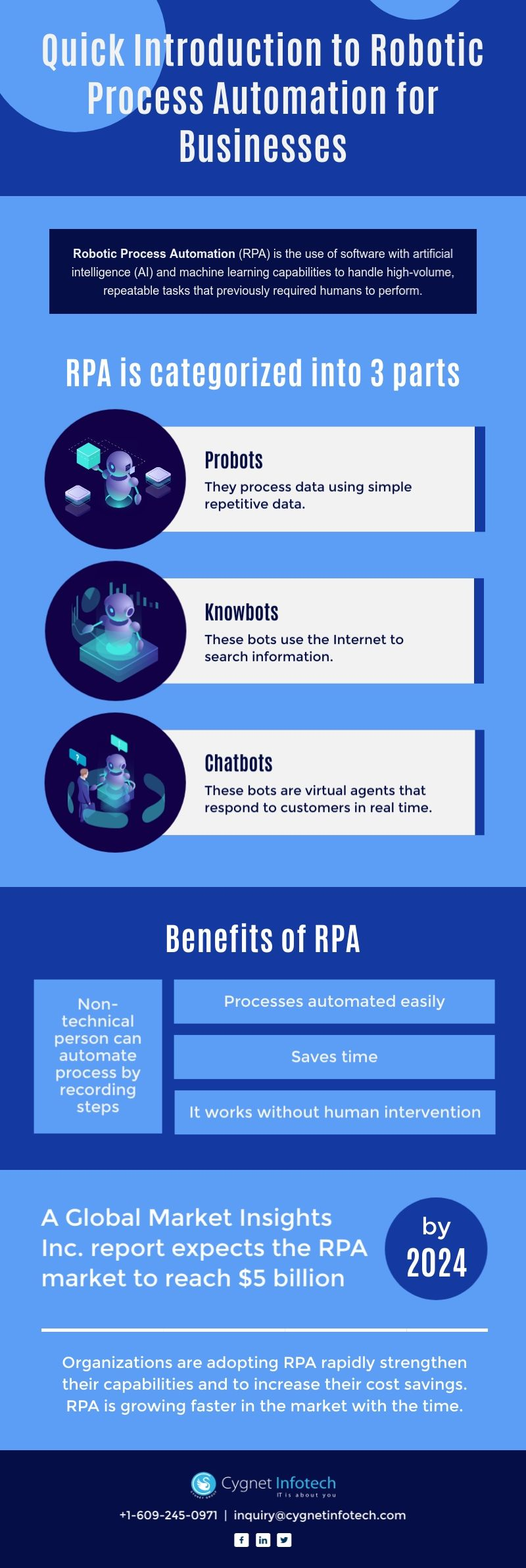 Quick Introduction To Robotic Process Automation Rpa For Businesses Advanced Learning Emerging Technology Automation