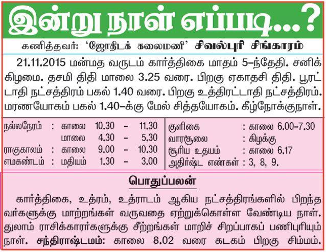 Free birth chart in Tamil