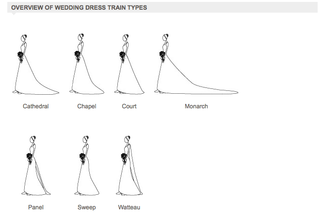 Types of Dress Trains