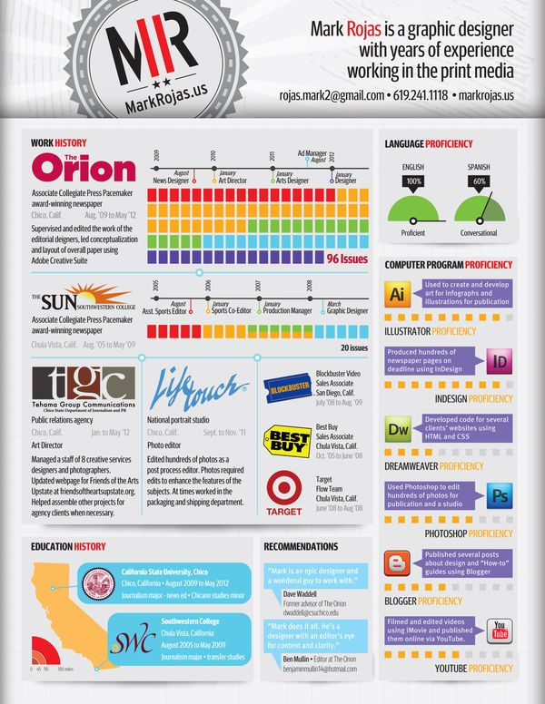 Mark Rojas Resume Infograph on the Behance Network Infographic