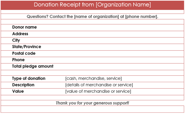 Free Samples Of Donation Receipt Template  Donation Letters
