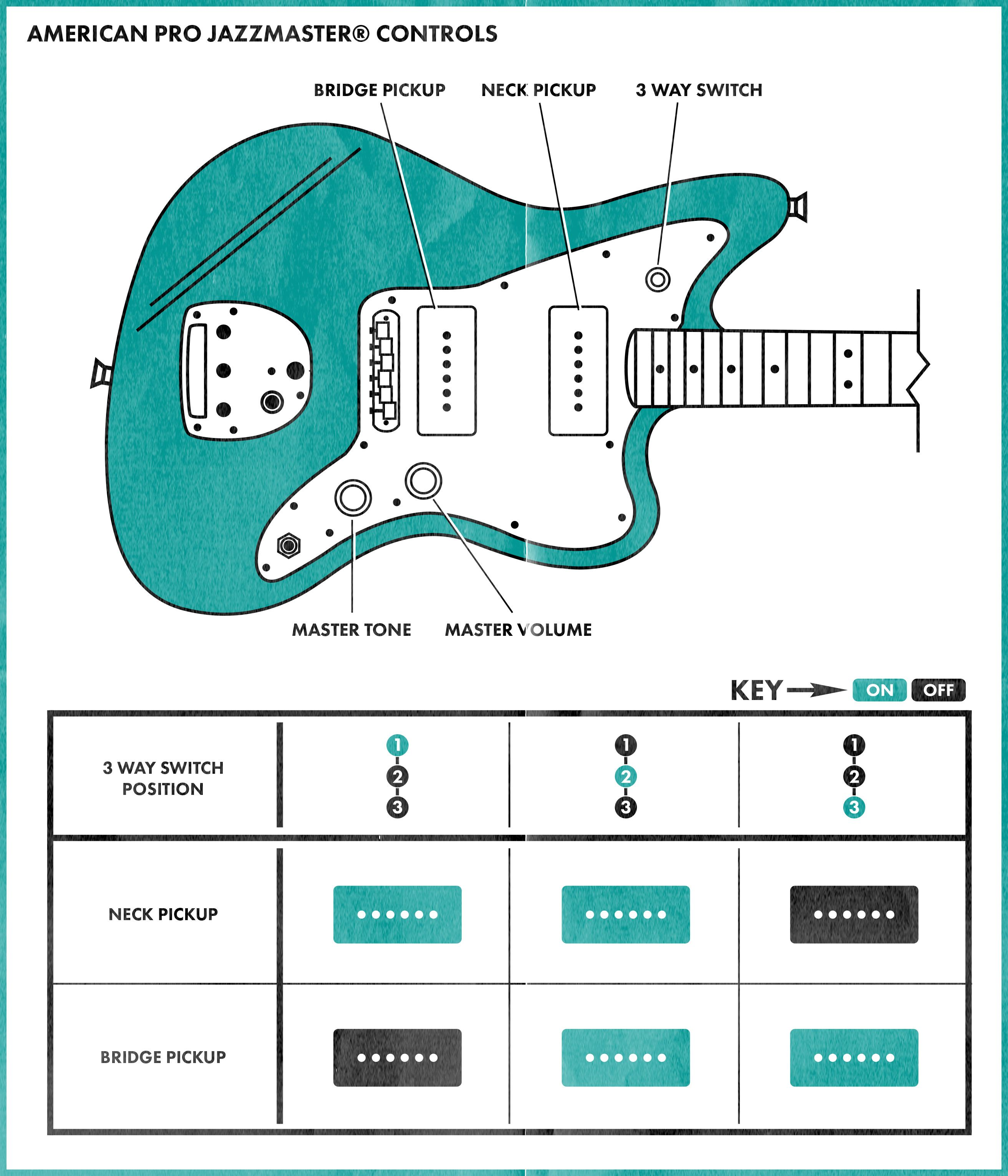 16349 Jazzmaster Diagram1 V2 Guitar Tuners Learn To Play Guitar Guitar