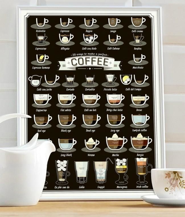 138-38-ways-to-make-perfect-coffee-a2-mockup.jpg