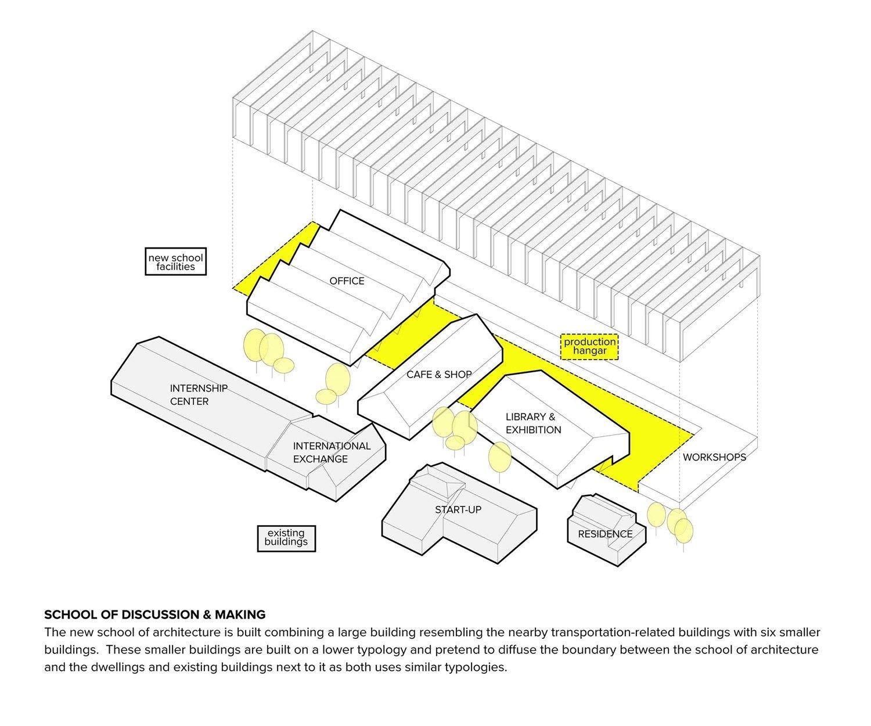 Aarhus School Of Architecture Concept Diagram Daniel
