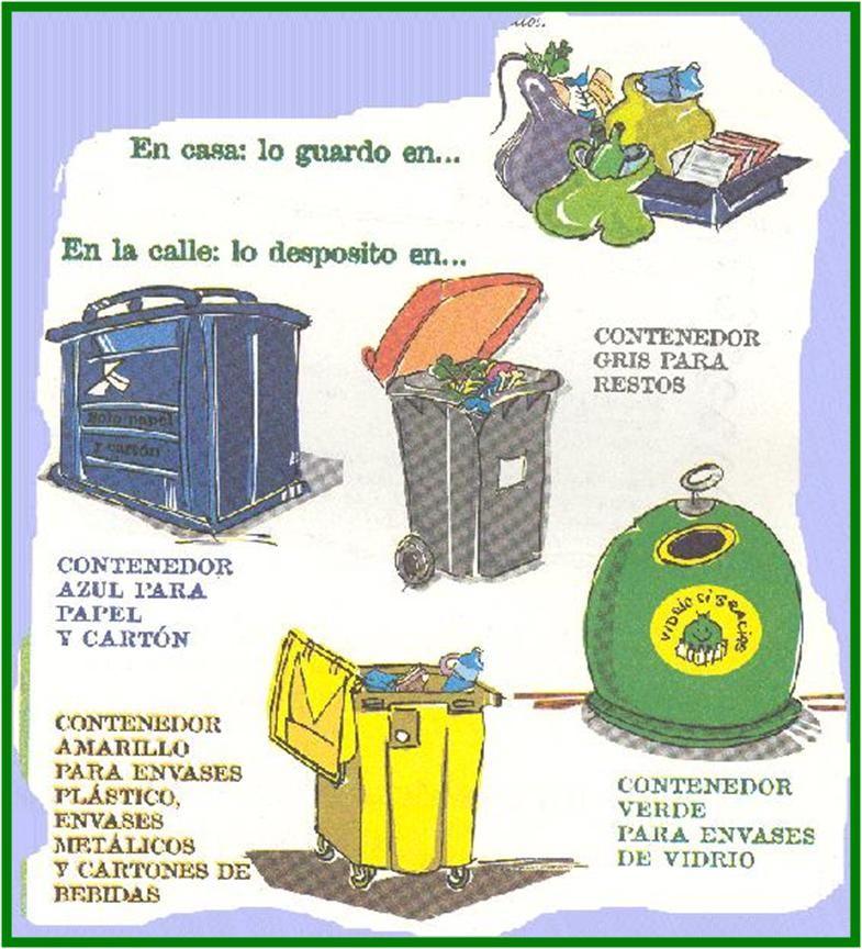 Tipos De Reciclaje Infografías Ecológicas Contenedores De