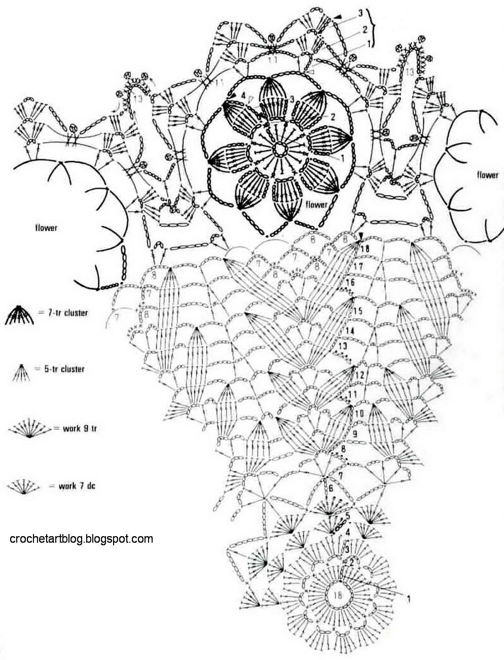 crochet art  crochet tablecloth pattern free