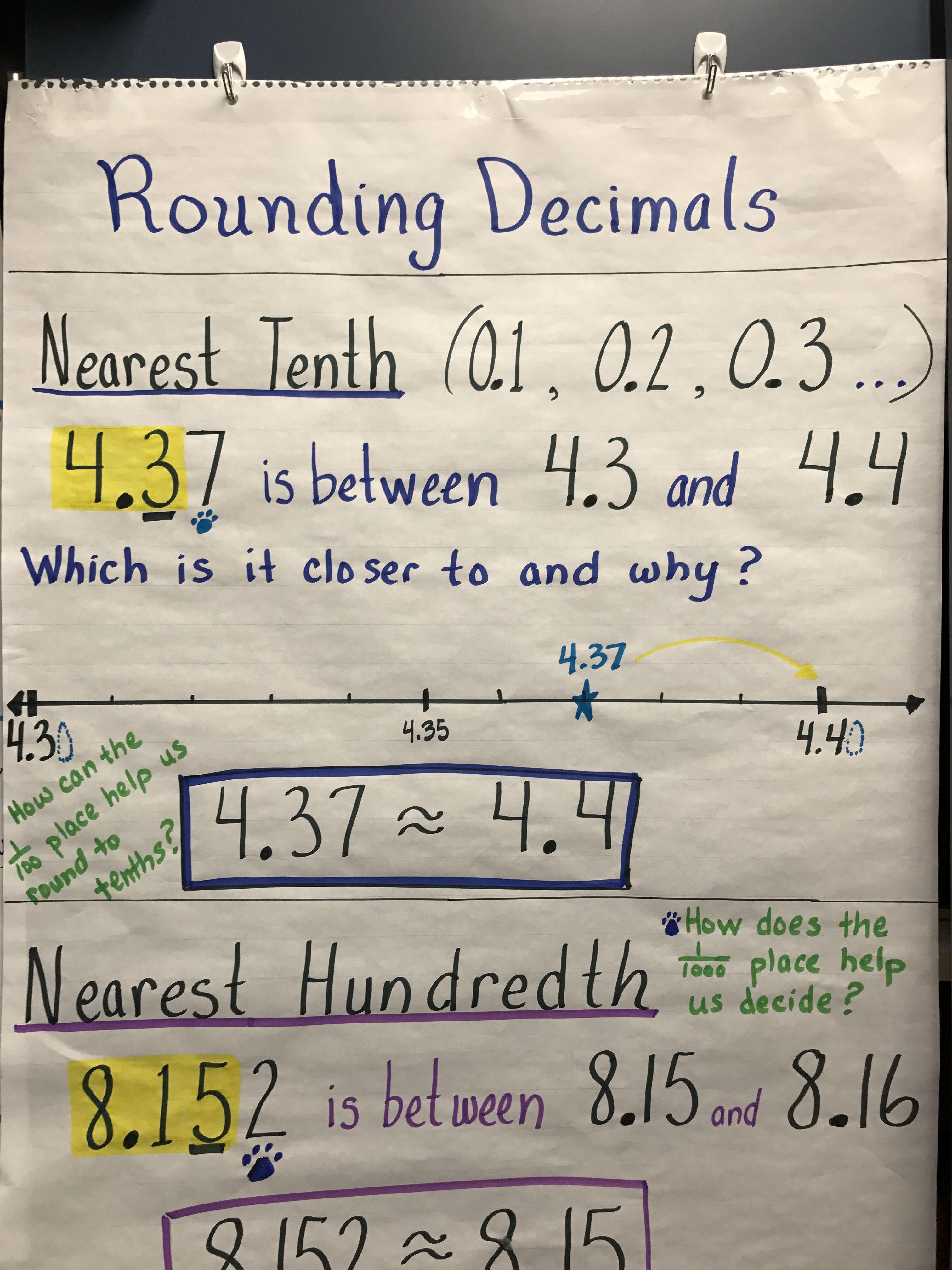 Round Decimals Anchor Chart