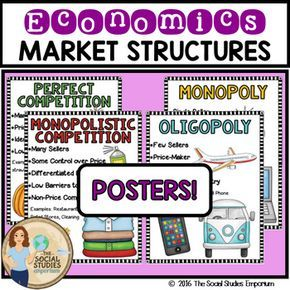 Economics Market Structures Posters (With images ...