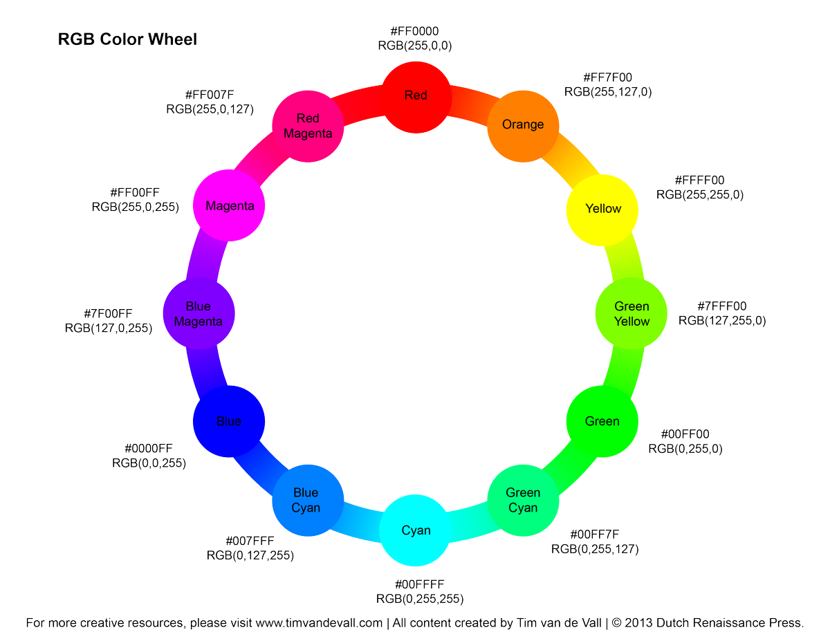 Rgb Color Wheel Hour With Rgb And Hex Color Values  Color