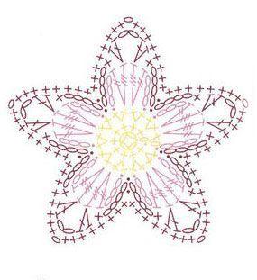 Simple 5 petal crochet flower crochet flowers diagram and crochet simple 5 petal crochet flower and diagram ccuart Image collections