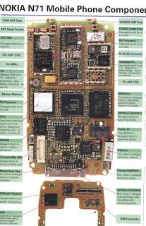 cell phone schematic circuit diagram free download Circuits