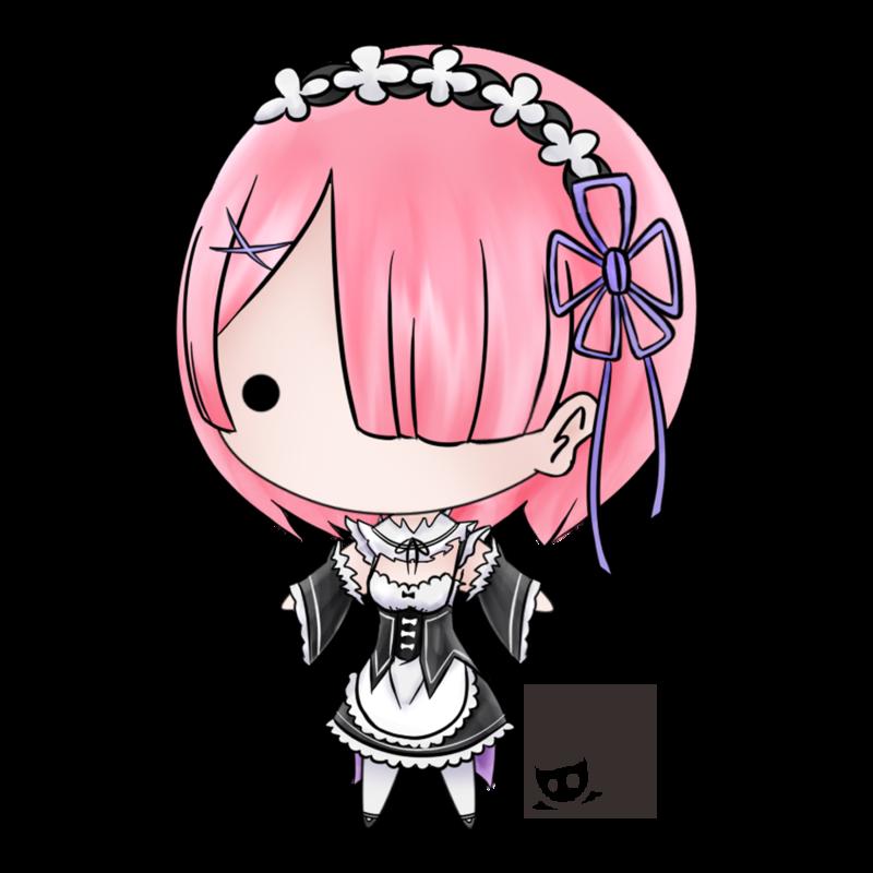 ReZero keybies Ram Anime