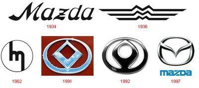 Mazda Logo Changes Throughout The Years Car Logos Mazda Logo