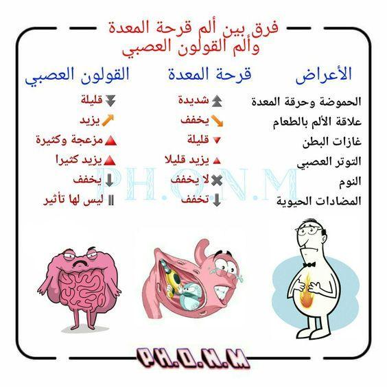 تعرف على الفرق بين الم القولون العصبي و قرحة المعدة Health Info Pharmacy Technician Study Medical Technology