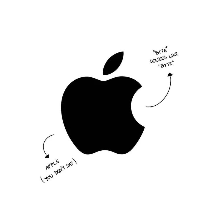 Pin By Yosua Panca Setia Pamungkas On Logo In 2020 Graphic Design Lessons Word Mark Logo Logo Concept