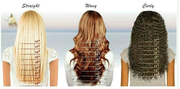 Inch chart for straight wavy and curly weave also hair rh pinterest