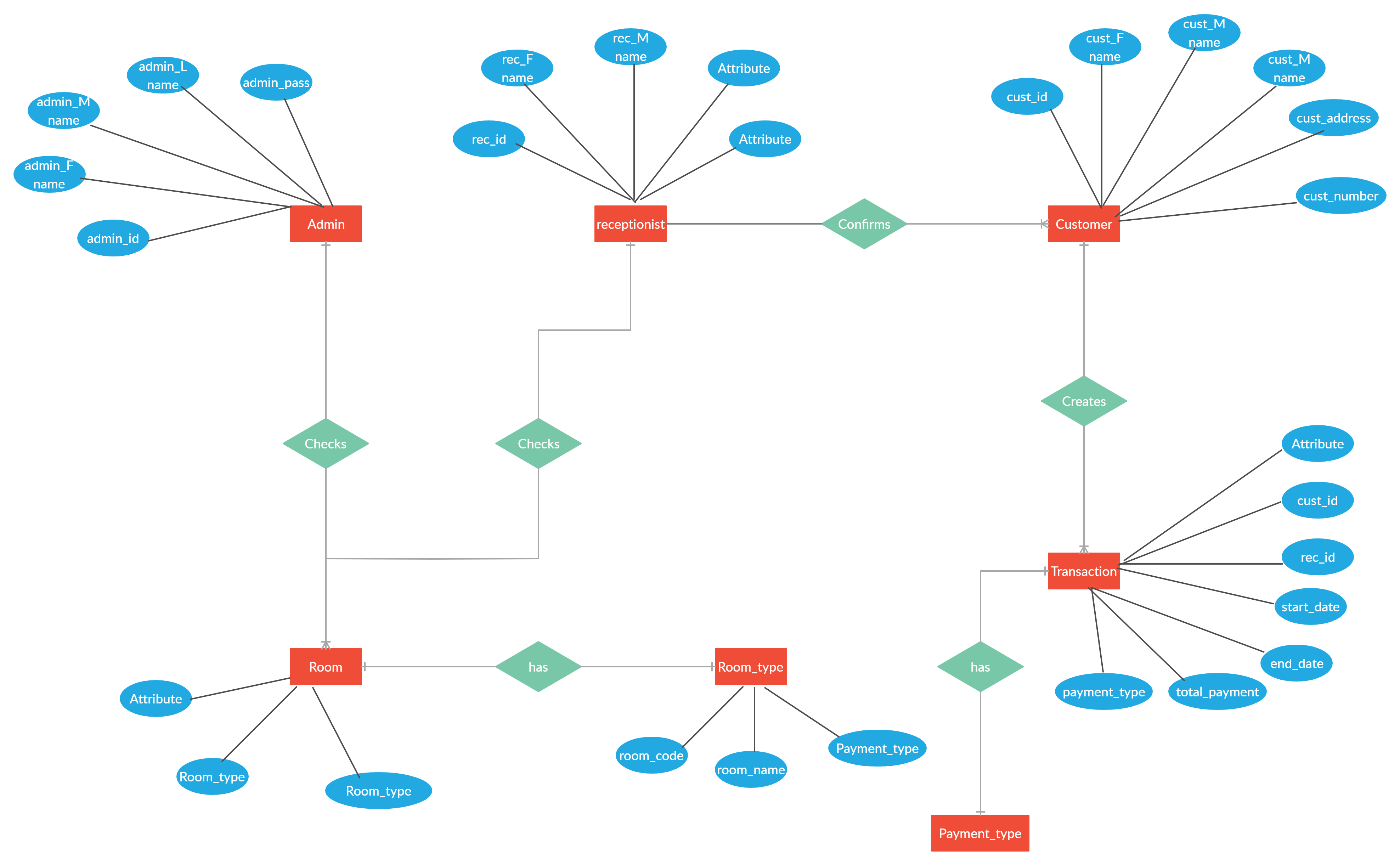 18+ Camry fuel system diagram info
