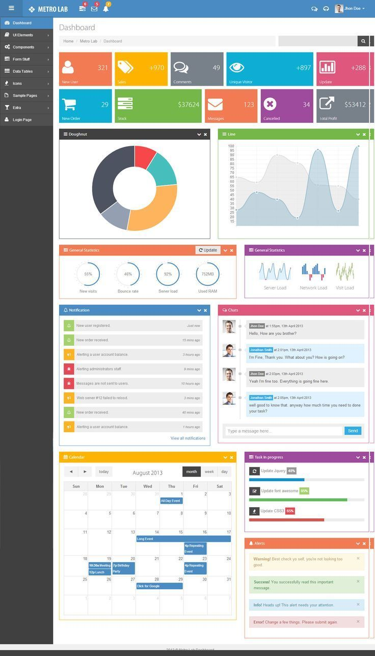 40 best html5 dashboard templates and admin panels 2017 backpanel 10 best responsive html5 admin dashboard panel templates in 2013 responsive miracle maxwellsz