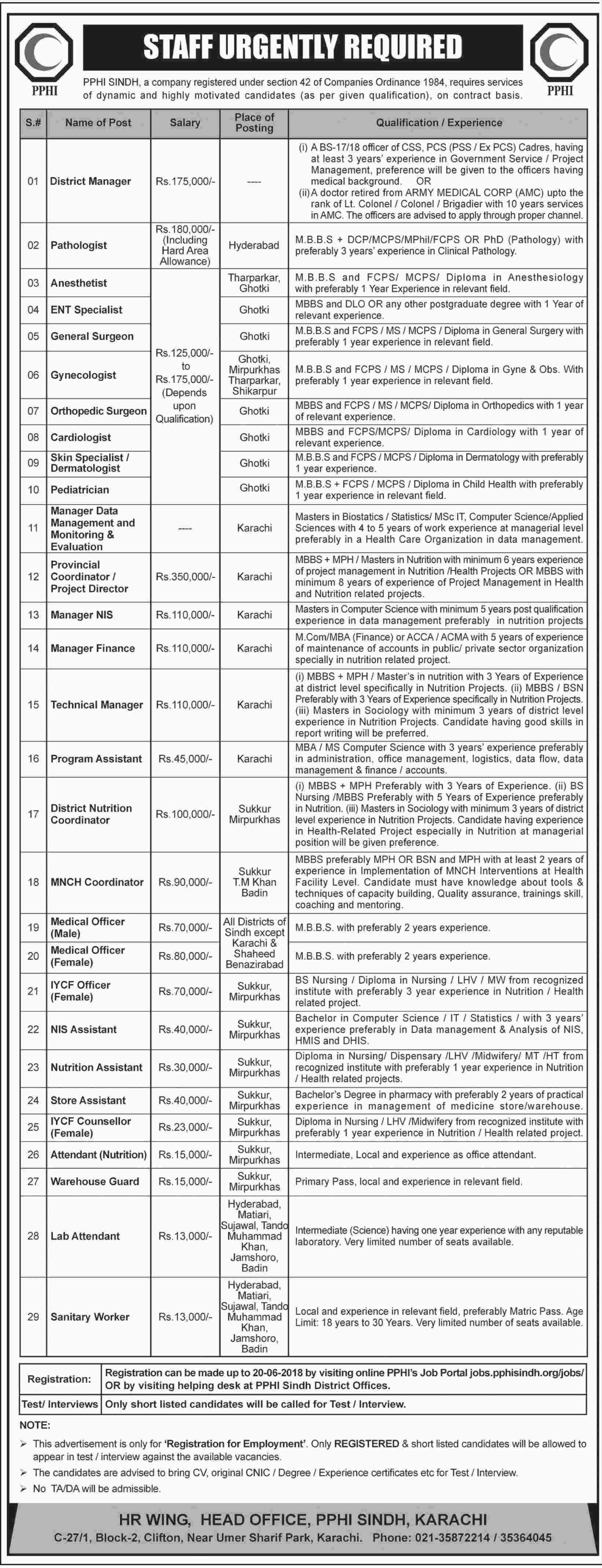 Peoples Primary Healthcare Initiative Sindh PPHI 06 Jun