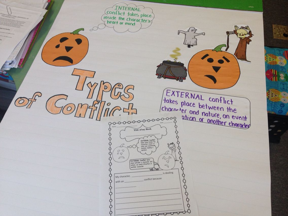 Chart And Worksheet For Types Of Conflicts