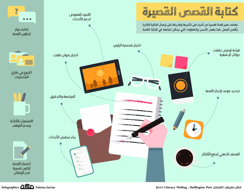 كتاب القصص القصيرة صحيفة مكة انفوجرافيك قراءة Infographic Map Map Screenshot