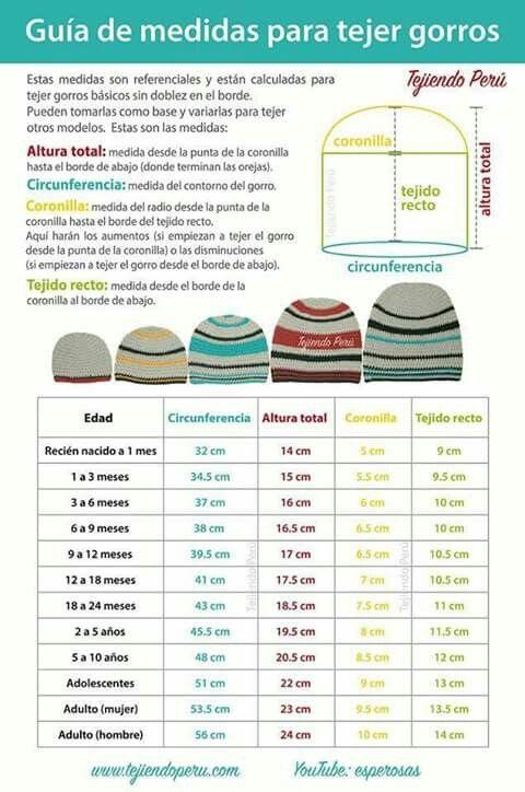 Tabela de Medidas para Gorros