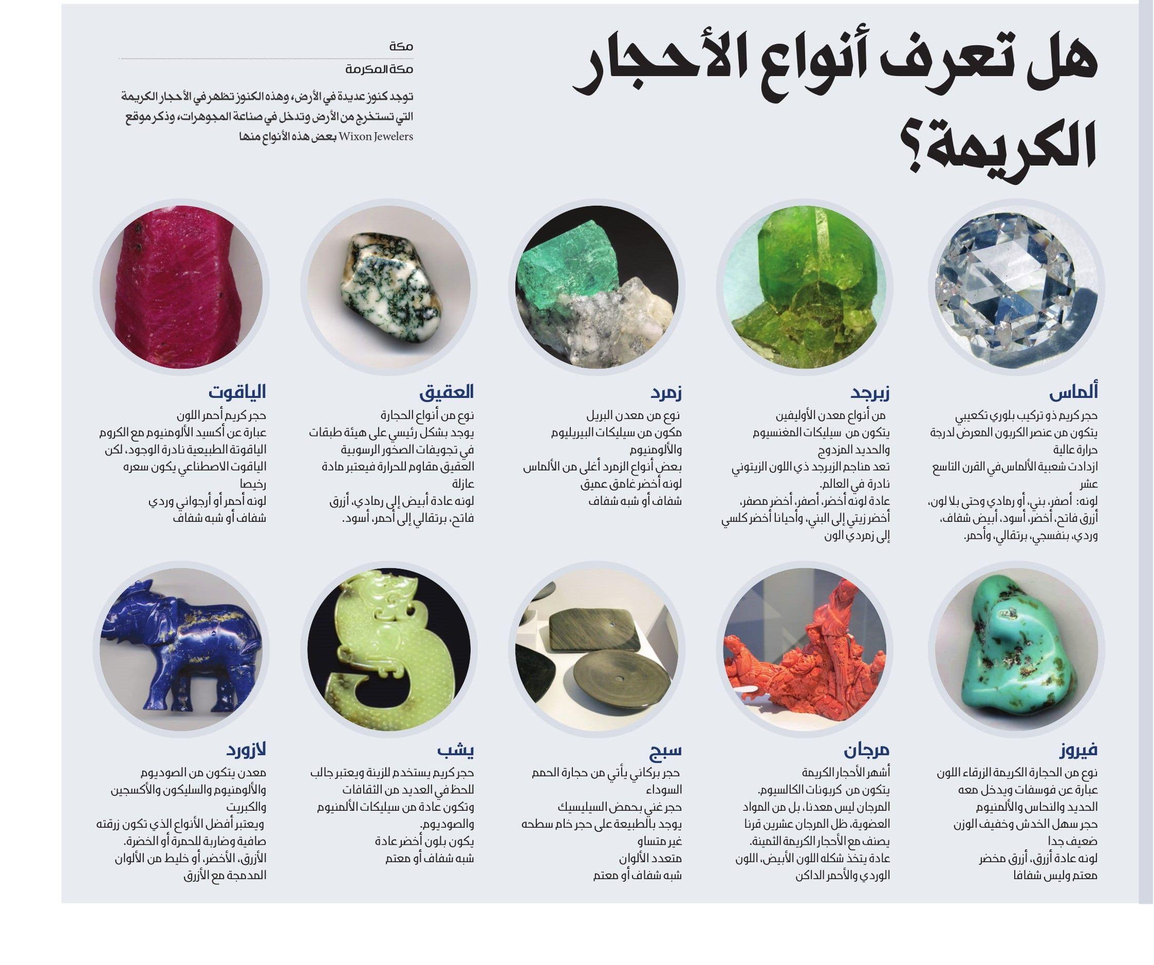 هل تعرف أنواع الأحجار الكريمة صحيفة مكة انفوجرافيك معلومات Asos Infographic