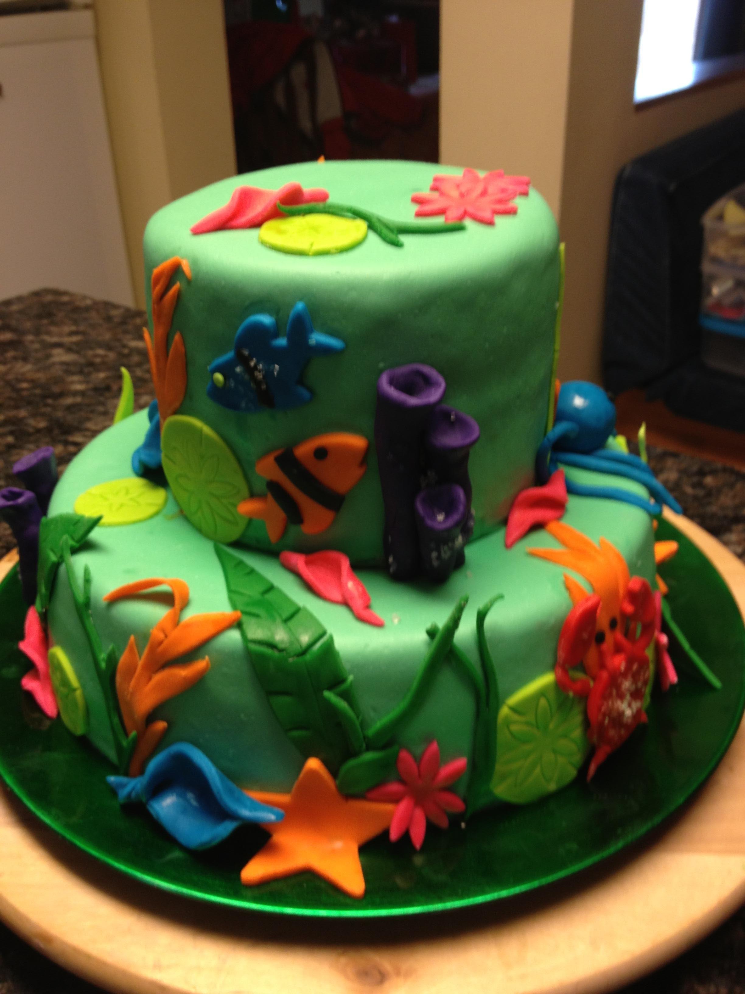 Pin on Bev's Bakin' Cakes!