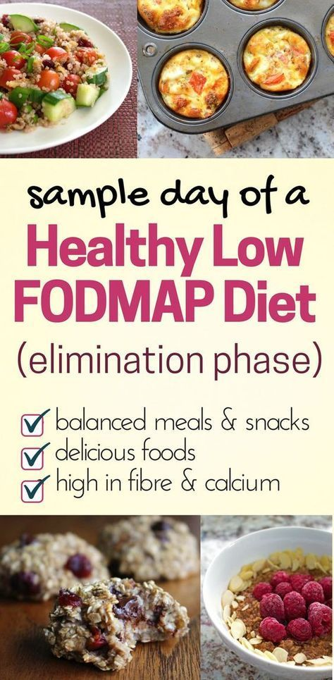 Sample Day of a Healthy Low FODMAP Diet (Elimination Phase) images