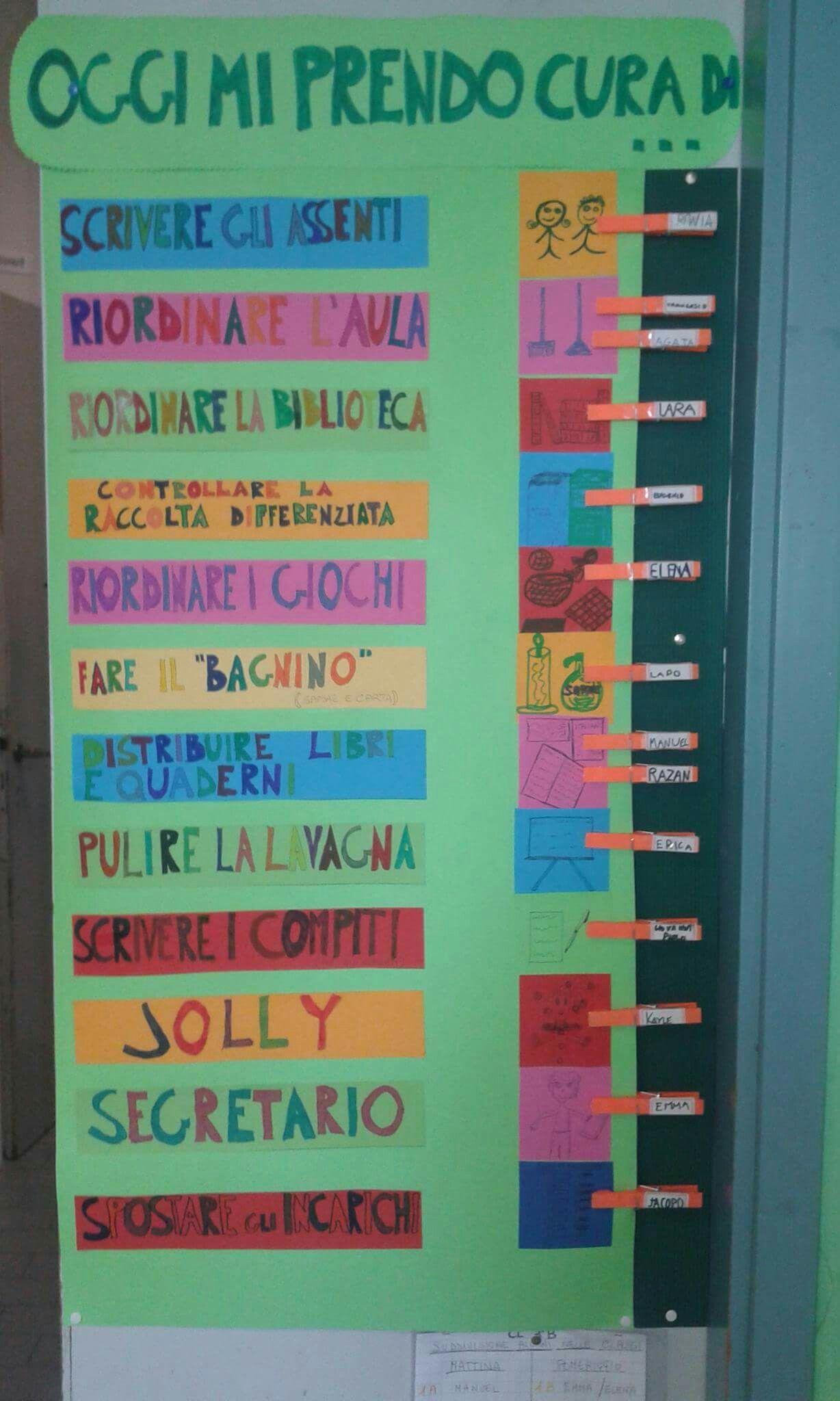 Incarichi cartelloni ed idee per la classe pinterest for Cartelloni scolastici