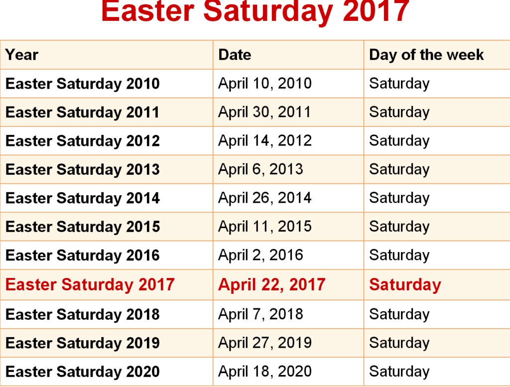 happy easter saturday 2017 calender When is fathers day